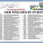 Vereinsgeschichte 1970-2000